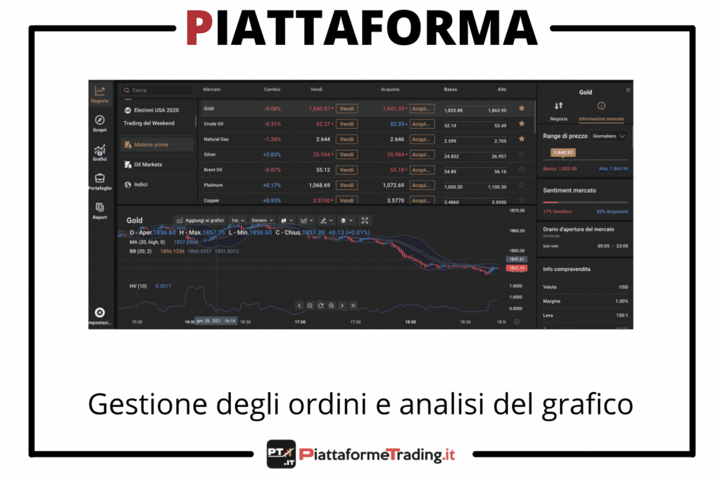 Piattaforma proprietaria di Capital.com